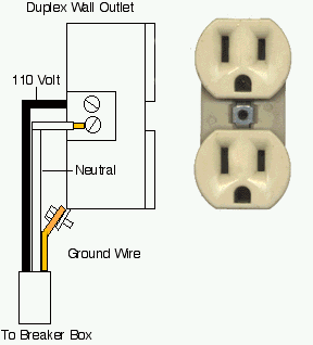 wall outlet diagram wall image wiring diagram wall outlet wiring diagram wall auto wiring diagram schematic on wall outlet diagram